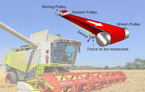 harvester tensioning system